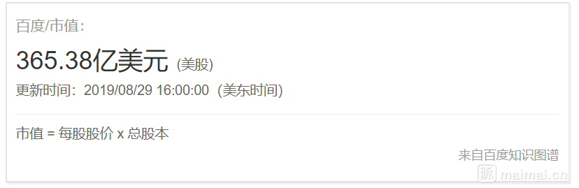 恭喜我司市值成功超越百度,成为中国第五大互联网上市公司。…