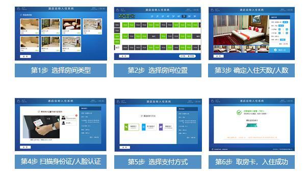 智慧酒店:酒店智能化升级一站式解决方案