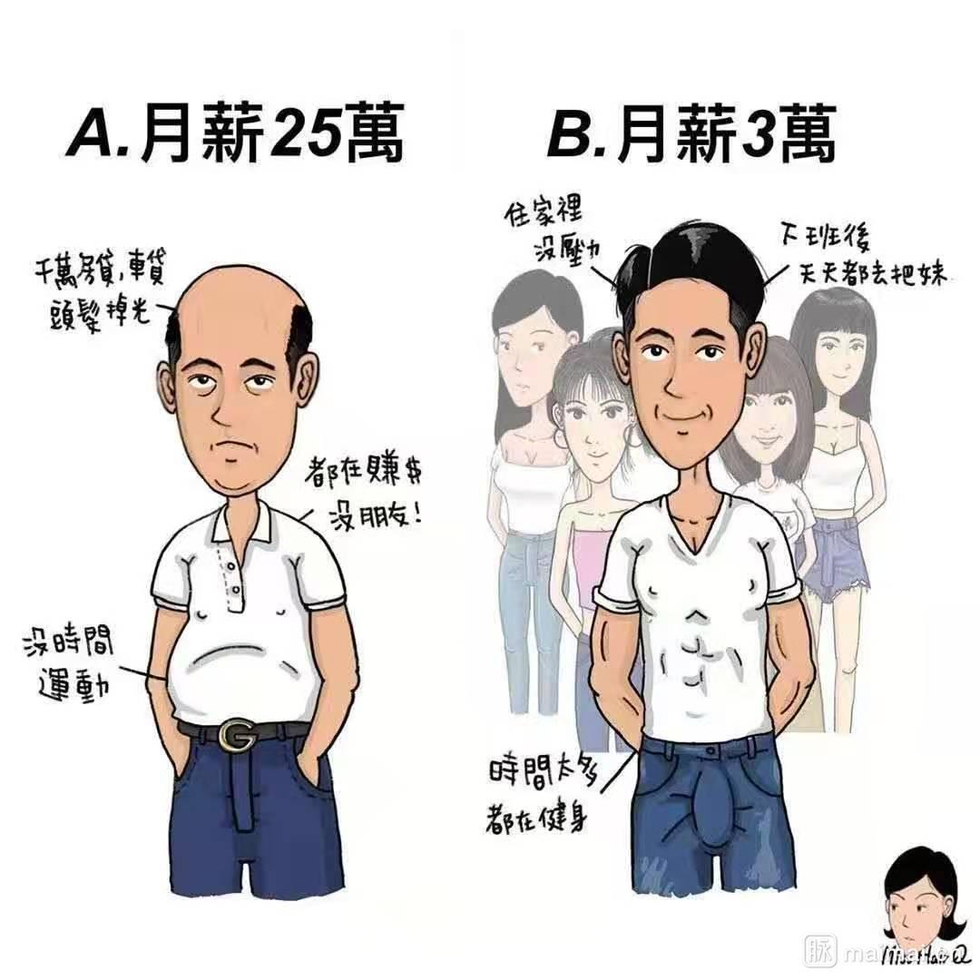 选择题:选哪个才是真实的你?小米通讯技术有限公司员工:A…插图